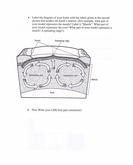 Convection Currents Lab Convection Currents Lab p2