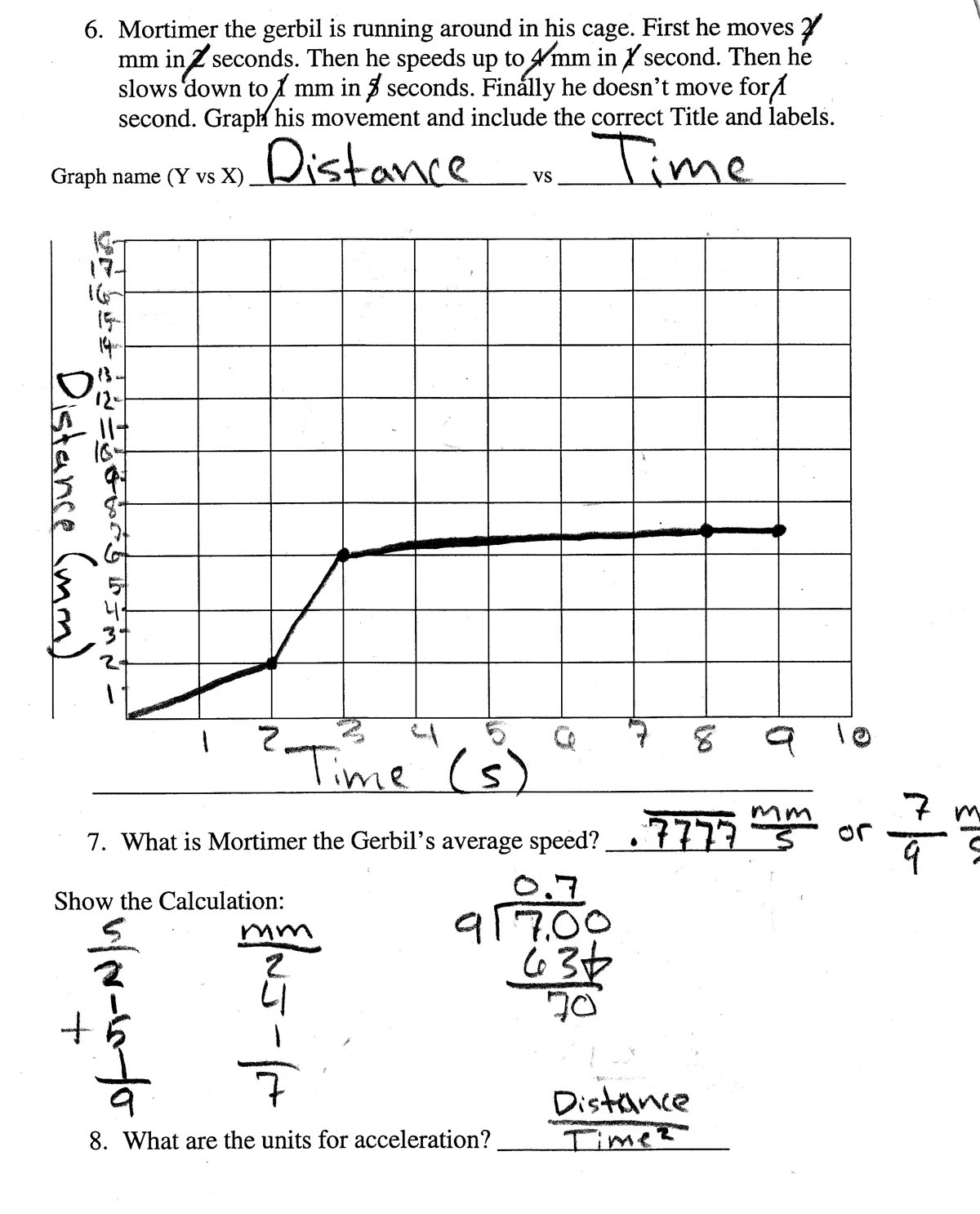 2009: 2nd Quarter Assignments 6th Grade Physical Science ...