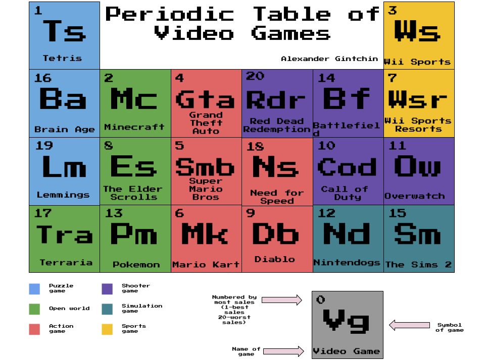 2017 3rd quarter 6th grade assignments physical science periodic table of ed ships urtaz